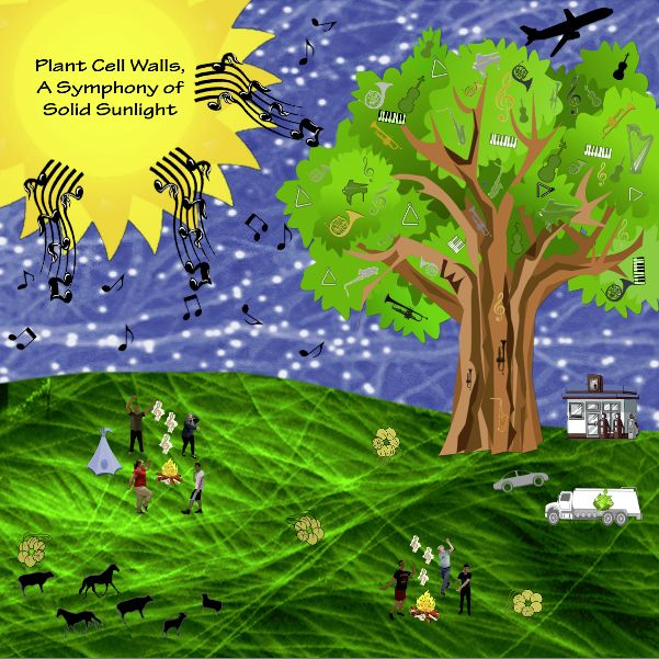 podcast art: simulated meadow scene using microscopy images, figures dancing and clipart of music notes, instruments, sun, vehicles, fuel station etc